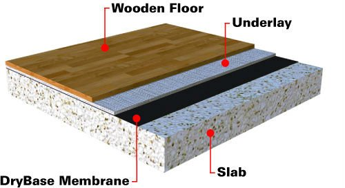 Damp proofing floors
